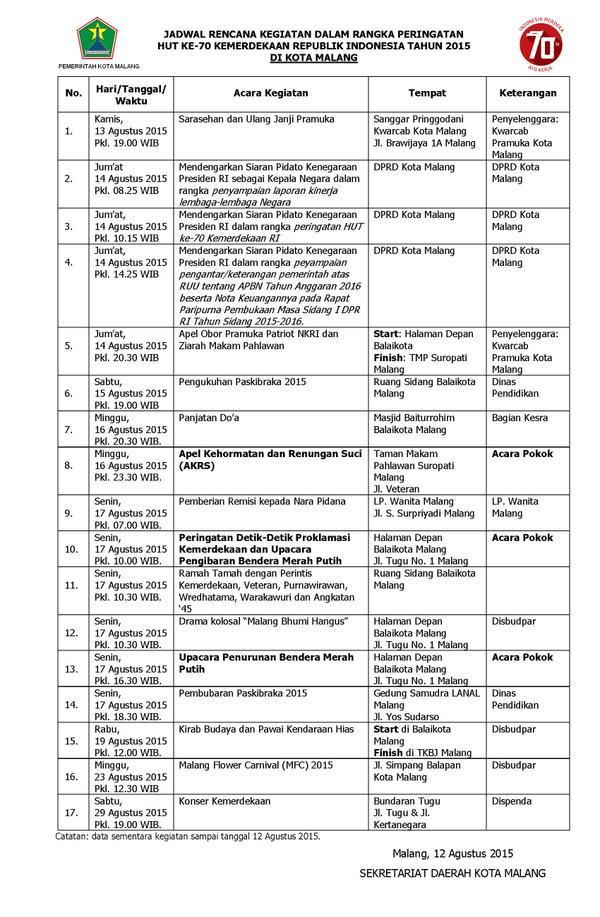 HUT-RI ke 70 Kota Malang