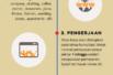 Buat Web di Malang 2018