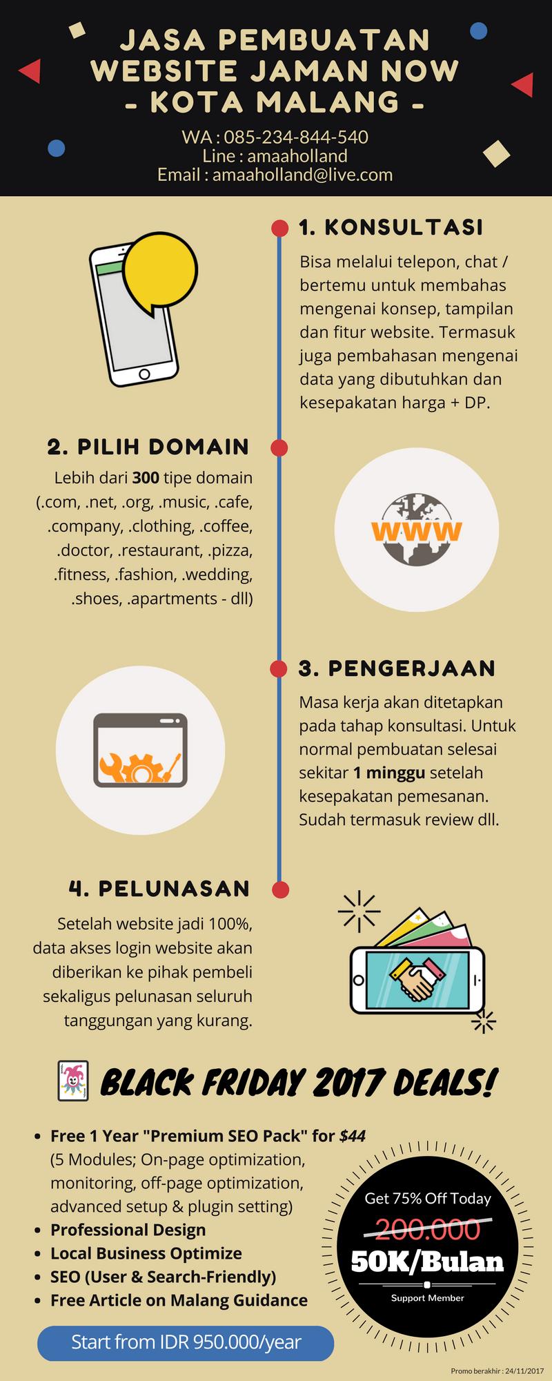 Jasa Buat Website di Kota Malang Murah & SEO-Friendly