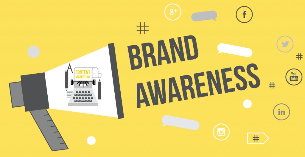 Tingkat Brand Awareness di Kota Malang. Kami membantu Anda membangun usaha dan bisnis di Malang Raya, Mulai Sekarang!