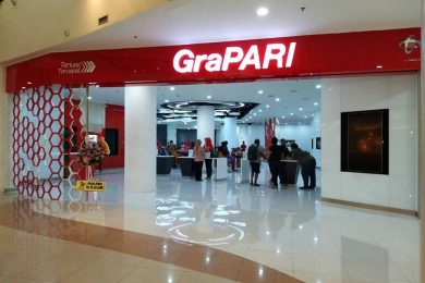 Grapari Telkomsel Malang Guidance